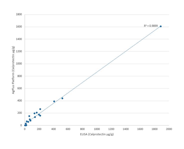 IBDGraph2